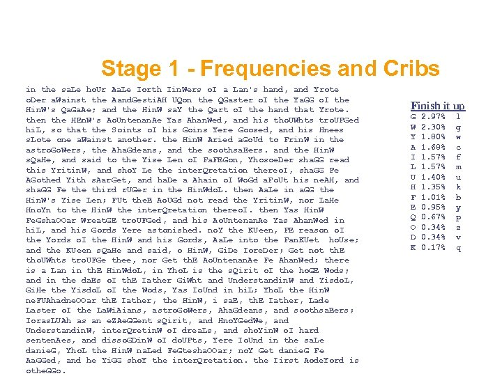 Stage 1 - Frequencies and Cribs in the sa. Le ho. Ur Aa. Le