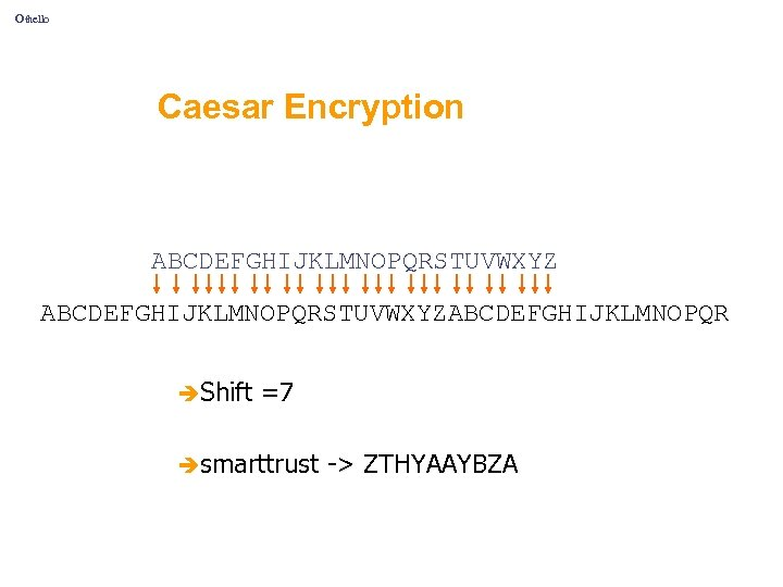 Othello Caesar Encryption ABCDEFGHIJKLMNOPQRSTUVWXYZABCDEFGHIJKLMNOPQR èShift =7 èsmarttrust -> ZTHYAAYBZA