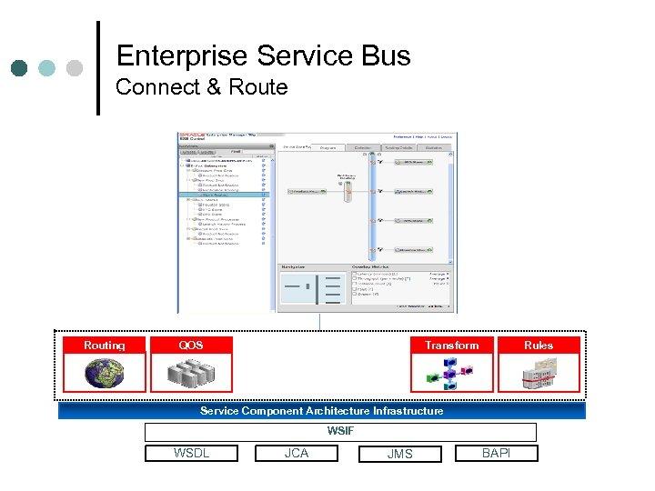 Enterprise Service Bus Connect & Route Routing QOS Transform Rules Service Component Architecture Infrastructure