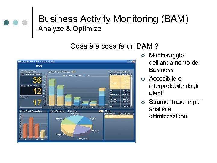 Business Activity Monitoring (BAM) Analyze & Optimize Cosa è e cosa fa un BAM