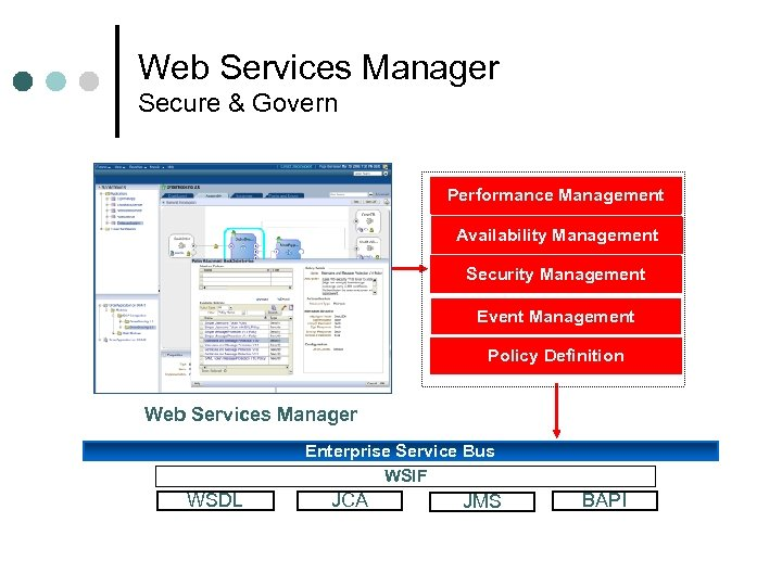 Web Services Manager Secure & Govern Performance Management Availability Management Security Management Event Management