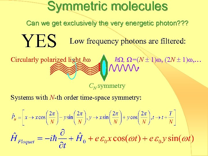 Symmetric molecules Can we get exclusively the very energetic photon? ? ? YES Low