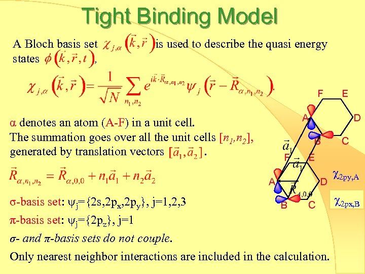 Tight Binding Model A Bloch basis set states , is used to describe the