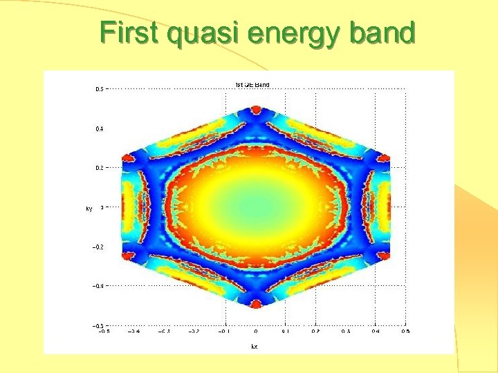 First quasi energy band