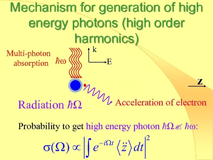 Mechanism for generation of high energy photons (high order harmonics) Multi-photon absorption ħω k
