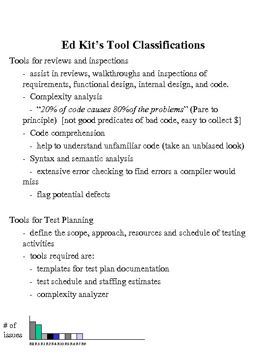 Ed Kit's Tool Classifications Tools for reviews and inspections - assist in reviews, walkthroughs
