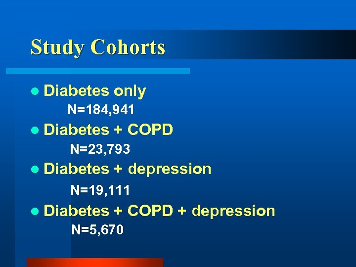 Study Cohorts l Diabetes only N=184, 941 l Diabetes + COPD N=23, 793 l