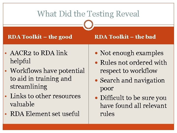 What Did the Testing Reveal RDA Toolkit – the good RDA Toolkit – the