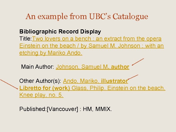 An example from UBC's Catalogue Bibliographic Record Display Title: Two lovers on a bench