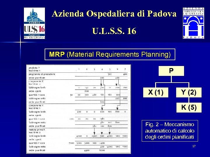 Azienda Ospedaliera di Padova U. L. S. S. 16 MRP (Material Requirements Planning) P