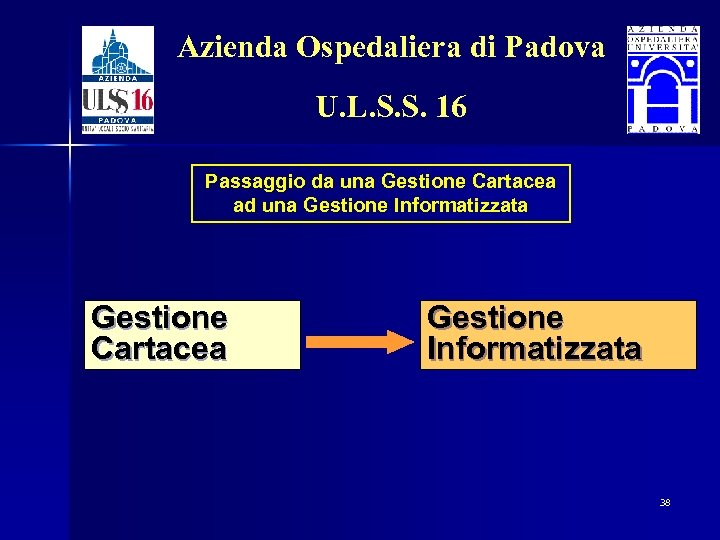 Azienda Ospedaliera di Padova U. L. S. S. 16 Passaggio da una Gestione Cartacea