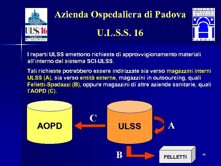 Azienda Ospedaliera di Padova U. L. S. S. 16 I reparti ULSS emettono richieste