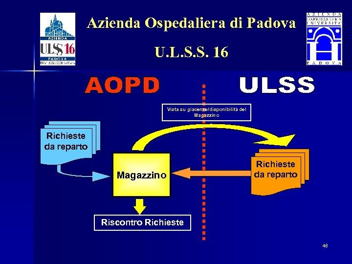 Azienda Ospedaliera di Padova U. L. S. S. 16 Vista su giacenze/disponibilità del Magazzino