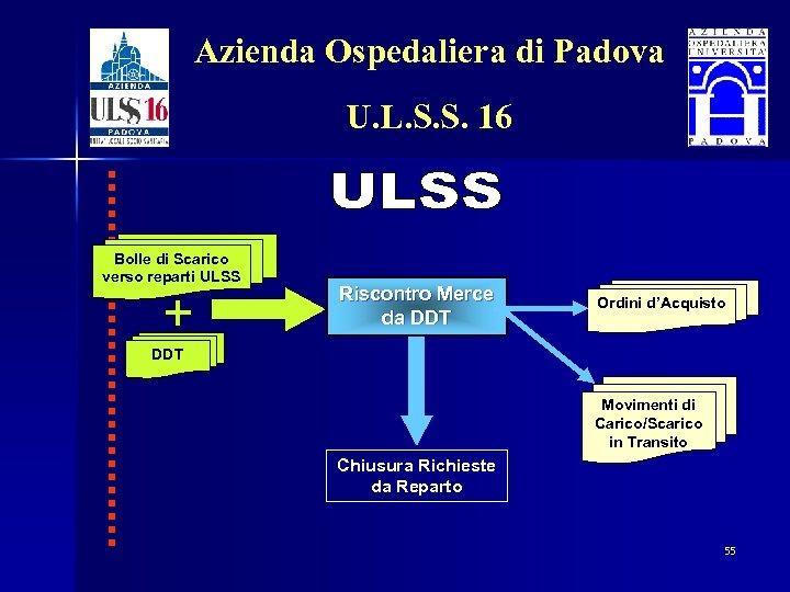 Azienda Ospedaliera di Padova U. L. S. S. 16 Bolle di Scarico verso reparti