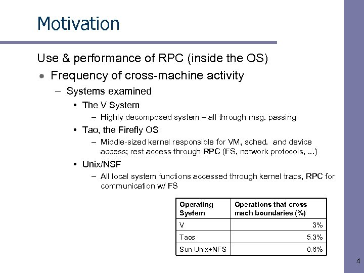 Motivation Use & performance of RPC (inside the OS) Frequency of cross-machine activity –