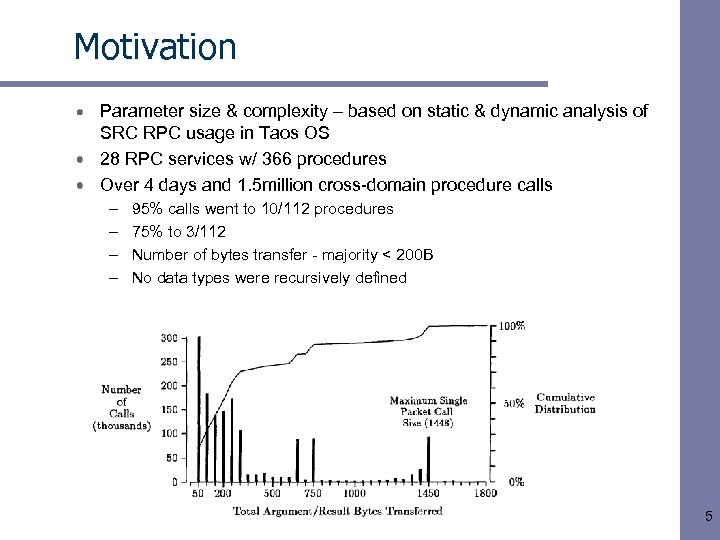 Motivation Parameter size & complexity – based on static & dynamic analysis of SRC