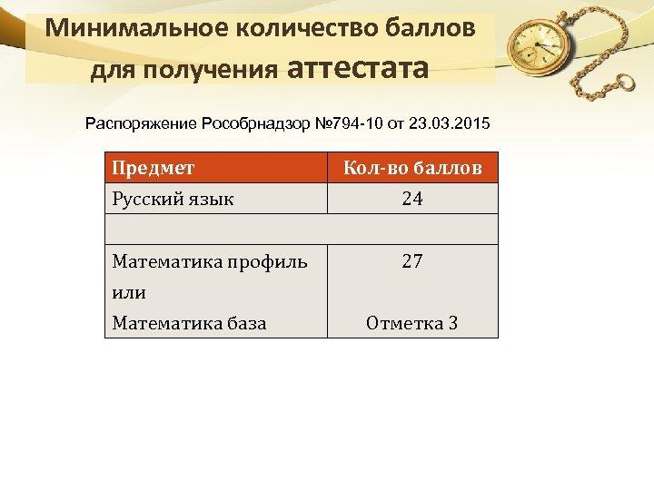 Минимальное количество баллов для получения аттестата Распоряжение Рособрнадзор № 794 -10 от 23. 03.