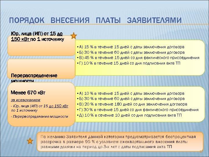ПОРЯДОК ВНЕСЕНИЯ ПЛАТЫ ЗАЯВИТЕЛЯМИ Юр. лица (ИП) от 15 до 150 к. Вт по
