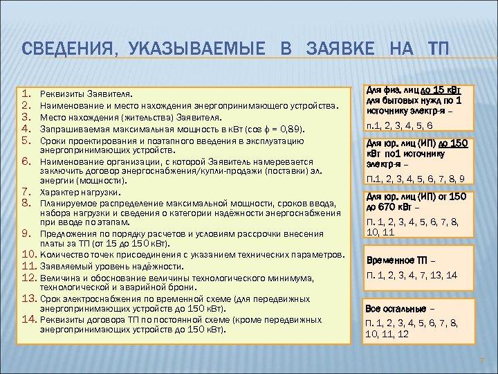 СВЕДЕНИЯ, УКАЗЫВАЕМЫЕ В ЗАЯВКЕ НА ТП 1. 2. 3. 4. 5. 6. 7. 8.