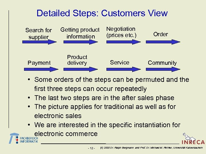 Detailed Steps: Customers View Search for supplier Payment Getting product information Product delivery Negotiation