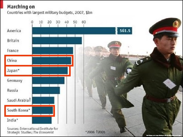 http: //risingpowers. foreignpolicyblogs. com/files/2009/03/military-spending. jpg