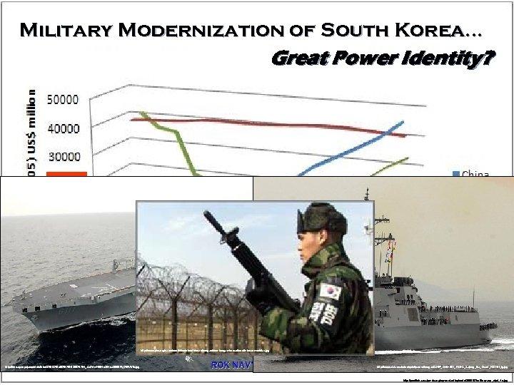Military Modernization of South Korea… Great Power Identity? http: //www. pbs. org/newshour/bb/asia/northkorea/images/dmz-images-framed/south-korean-soldier. jpg http: