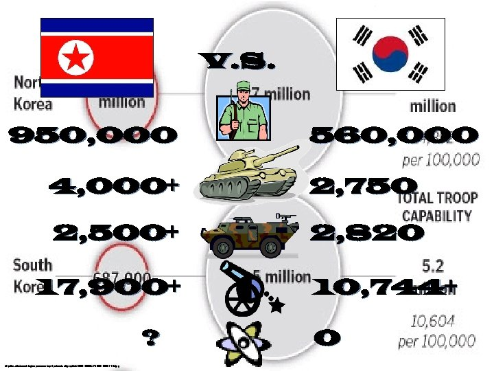 V. S. 950, 000 560, 000 4, 000+ 2, 750 2, 500+ 2, 820