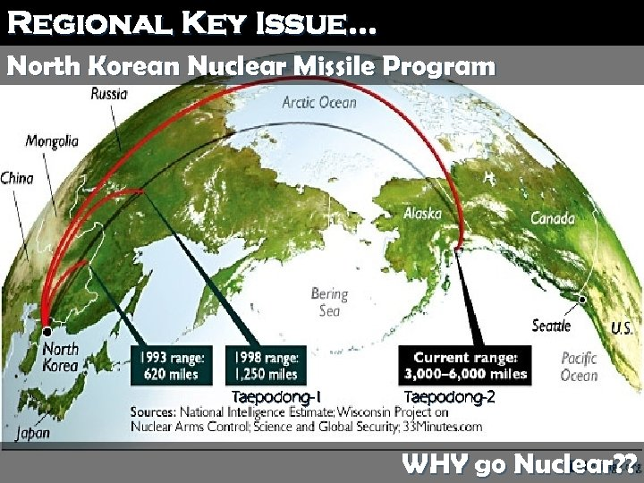 Regional Key Issue… North Korean Nuclear Missile Program Taepodong-1 Taepodong-2 WHY go Nuclear? ?