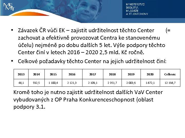 • Závazek ČR vůči EK – zajistit udržitelnost těchto Center (= zachovat a