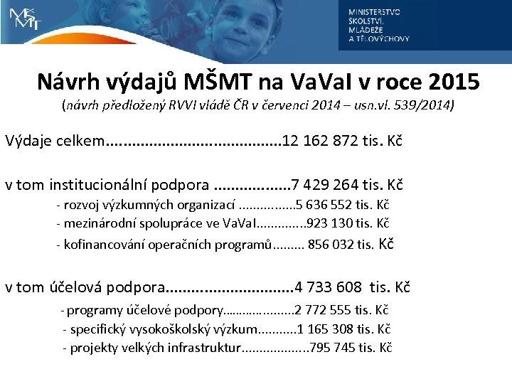 Návrh výdajů MŠMT na Va. I v roce 2015 (návrh předložený RVVI vládě ČR