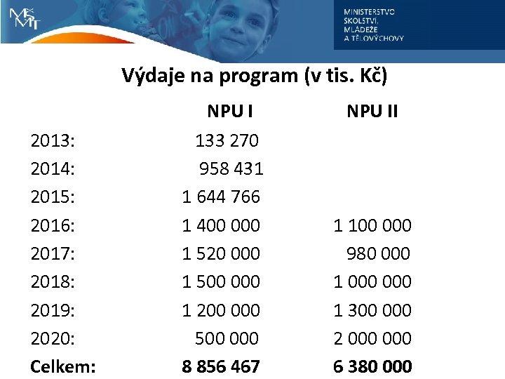 Výdaje na program (v tis. Kč) NPU II 2013: 2014: 2015: 2016: 2017: 2018: