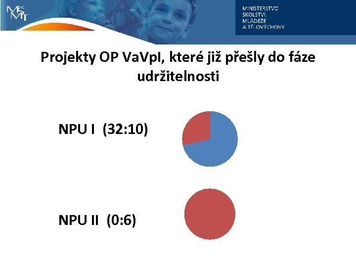 Projekty OP Va. Vp. I, které již přešly do fáze udržitelnosti NPU I (32:
