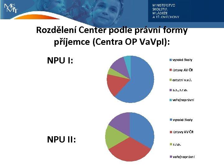 Rozdělení Center podle právní formy příjemce (Centra OP Va. Vp. I): NPU I: vysoké