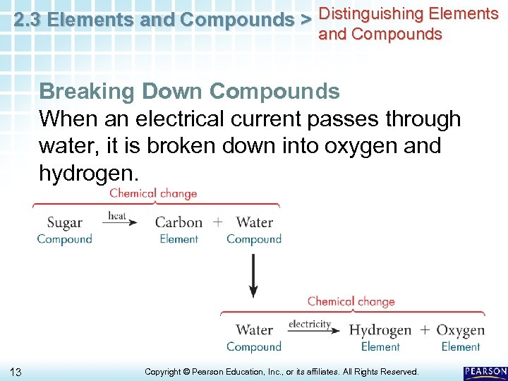 2. 3 Elements and Compounds > Distinguishing Elements and Compounds Breaking Down Compounds When