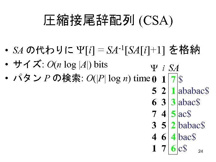 圧縮接尾辞配列 (CSA) • SA の代わりに [i] = SA-1[SA[i]+1] を格納 • サイズ: O(n log |A|)