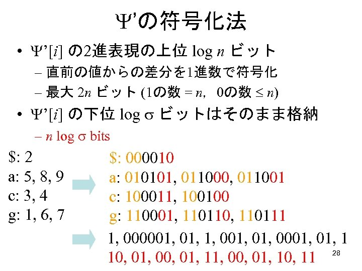 'の符号化法 • '[i] の 2進表現の上位 log n ビット – 直前の値からの差分を 1進数で符号化 – 最大