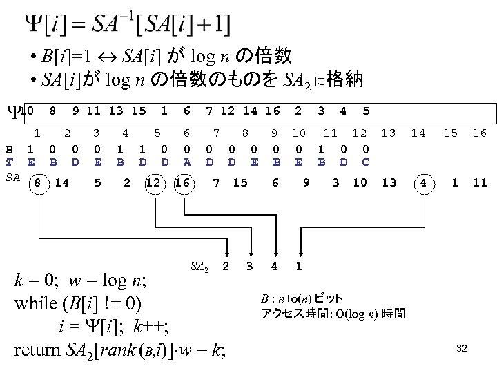 • B[i]=1 SA[i] が log n の倍数 • SA[i]が log n の倍数のものを SA