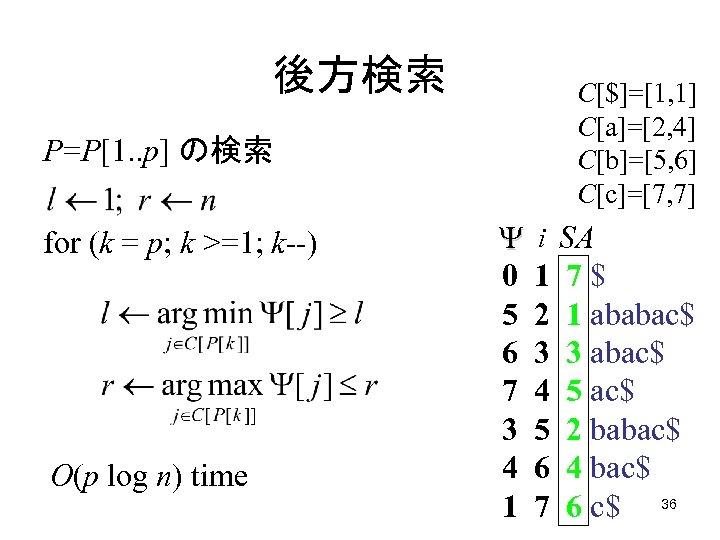 後方検索 C[$]=[1, 1] C[a]=[2, 4] C[b]=[5, 6] C[c]=[7, 7] P=P[1. . p] の検索 for