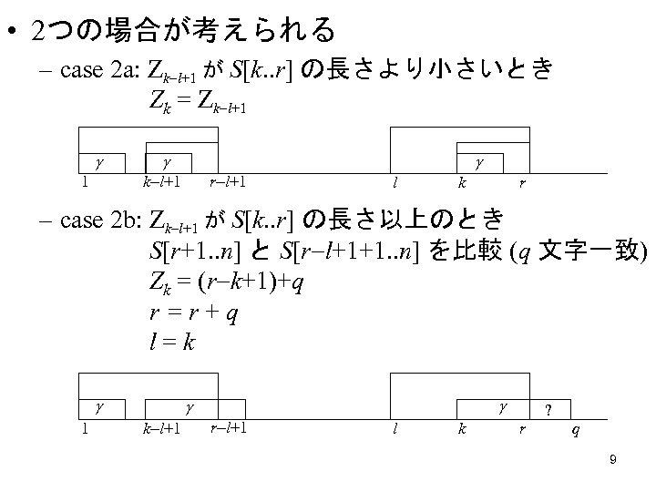 • 2つの場合が考えられる – case 2 a: Zk l+1 が S[k. . r] の長さより小さいとき