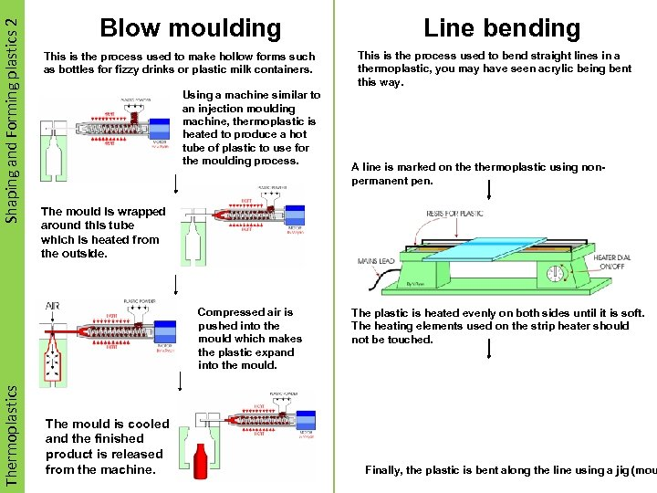 Shaping and Forming plastics 2 Smart Materials Blow moulding This is the process used