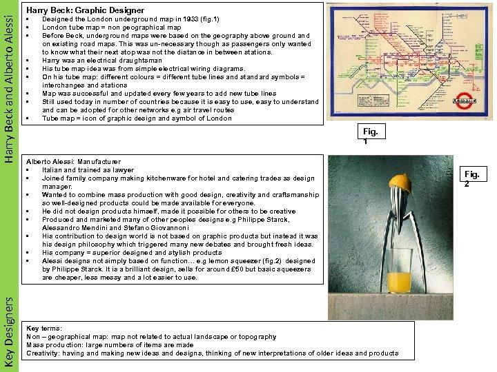 Harry Beck and Alberto Alessi Smart Materials Key Designers Materials Harry Beck: Graphic Designer