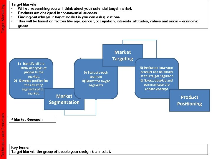 Target Marketing Target Markets • Whilst researching you will think about your potential target