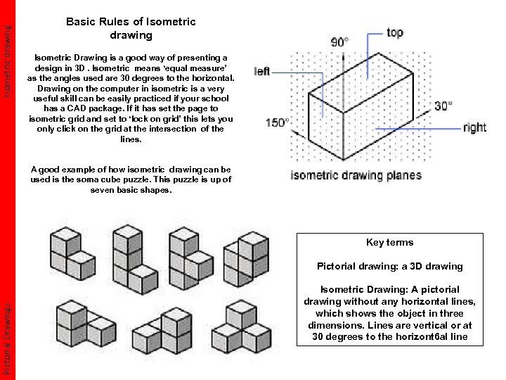 Isometric drawing Basic Rules of Isometric drawing Isometric Drawing is a good way of