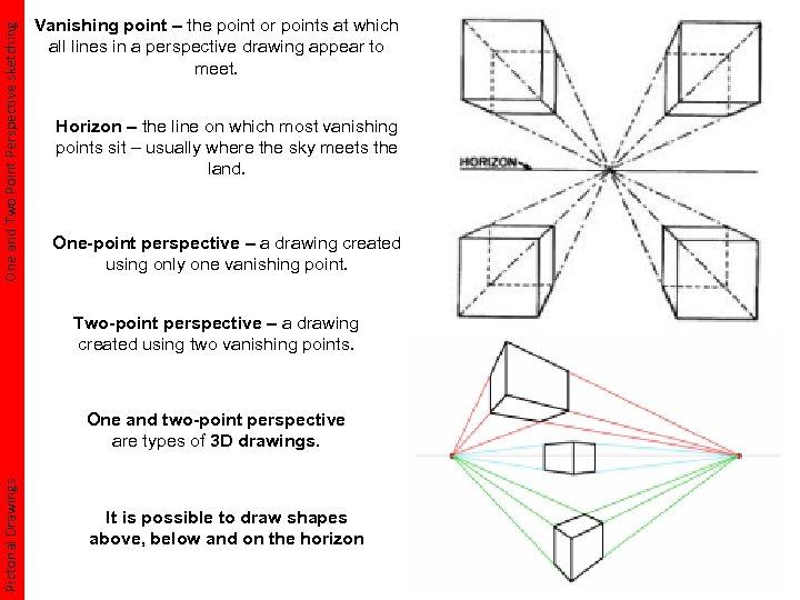 One and Two Point Perspective sketching Vanishing point – the point or points at