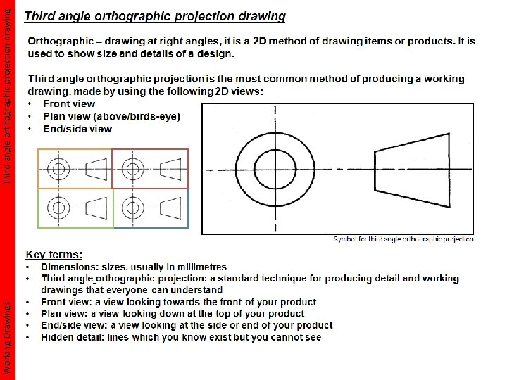 Working Drawings Third angle orthographic projection drawing