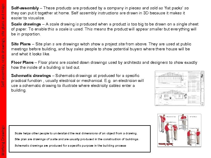 Self assembly, scale drawings, site plans and maps Working Drawings Self-assembly – These products