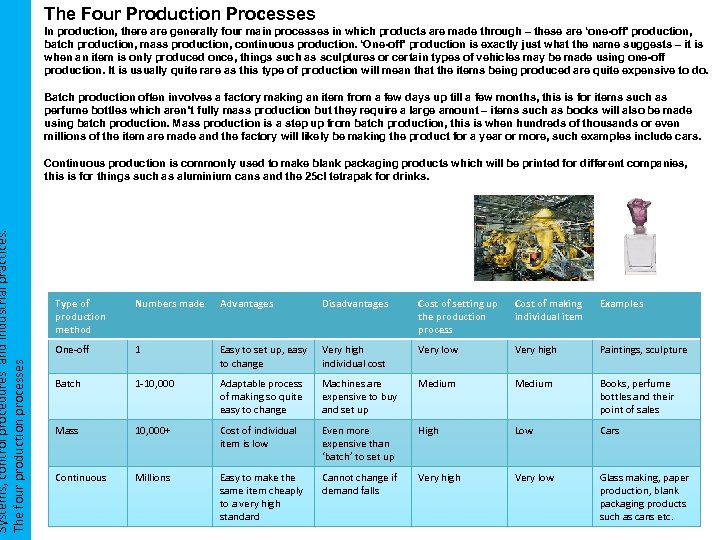 Systems, control procedures and industrial practices. The four production processes The Four Production Processes