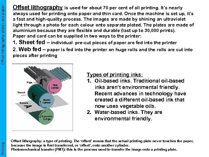 Offset lithography: plates and paper Offset lithography is used for about 70 per cent