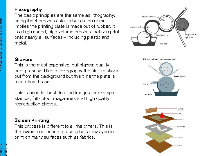 Flexography, gravure and screen rinting Flexography The basic principles are the same as lithography,