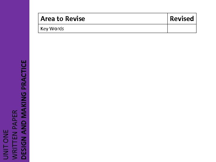 UNIT ONE WRITTEN PAPER DESIGN AND MAKING PRACTICE Area to Revise Key Words Revised